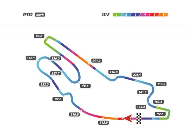 le-mans-bugatti-circuit-telemetry-map
