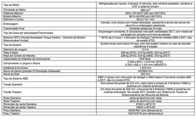 2016-Honda-Africa-Twin-CRF1000L-spec-sheet