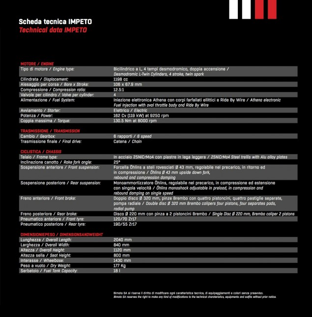 Bimota-Impeto-technical-specifications
