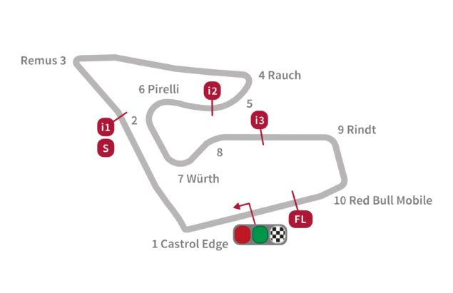 red-bull-ring-motogp-turn-numbering