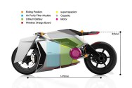 Aether-electric-motorcycle-concept-07
