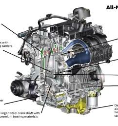 ford mustang mk6 moteurs 02 [ 1280 x 710 Pixel ]