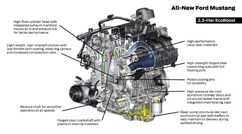 medium resolution of ford mustang mk6 moteurs 02