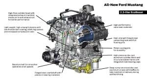 Ford Mustang mkVI  Asphaltech