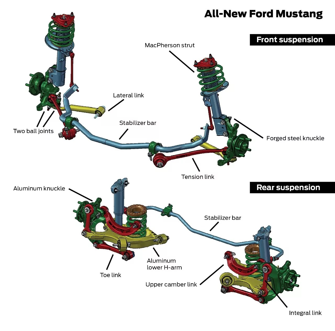 hight resolution of ford mustang mk6 suspensions 01