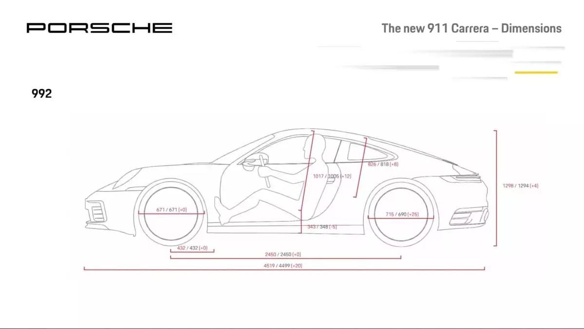 Porsche 992 Carrera S: détails et premiers kms
