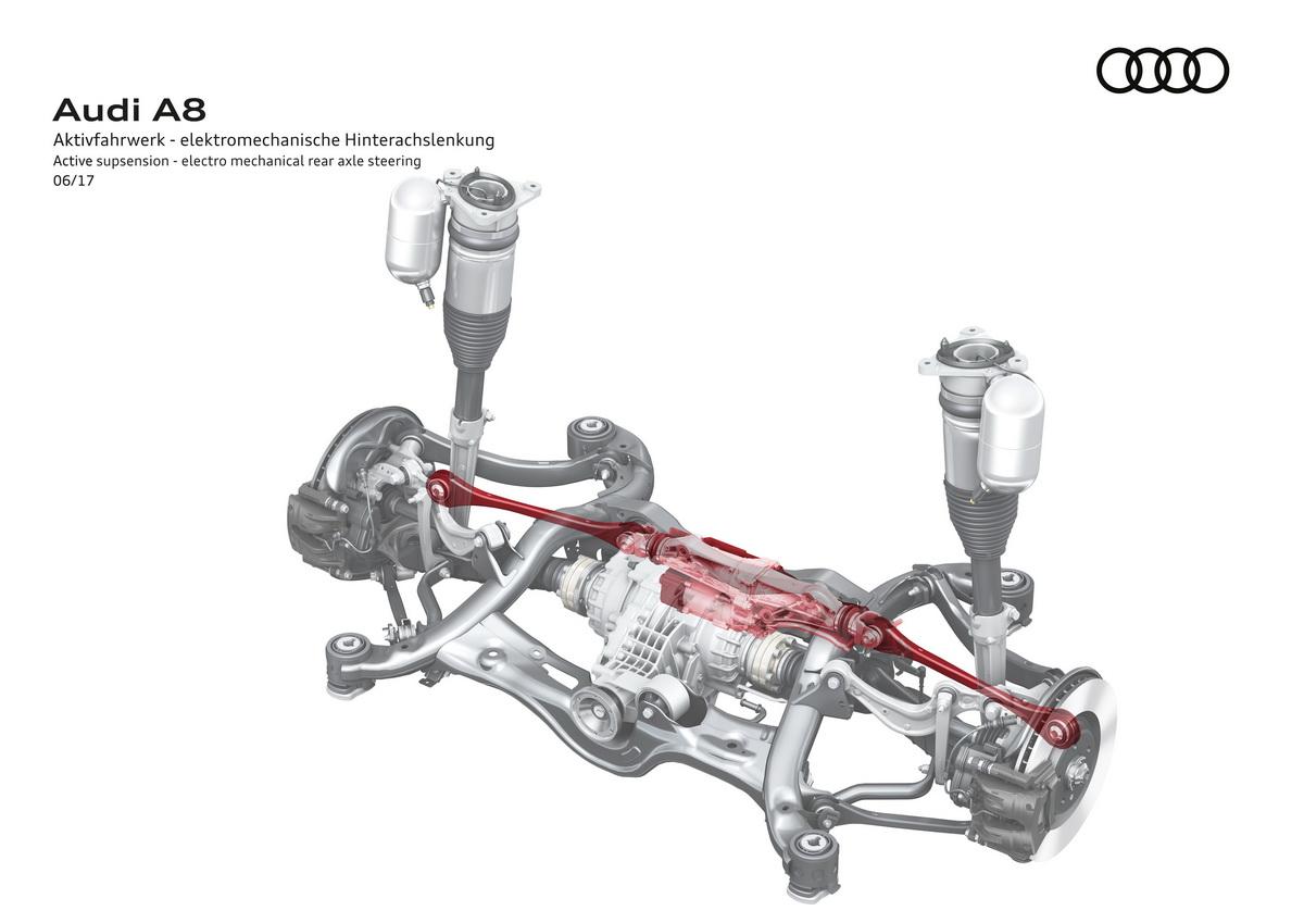 Audi A8 S8 D5