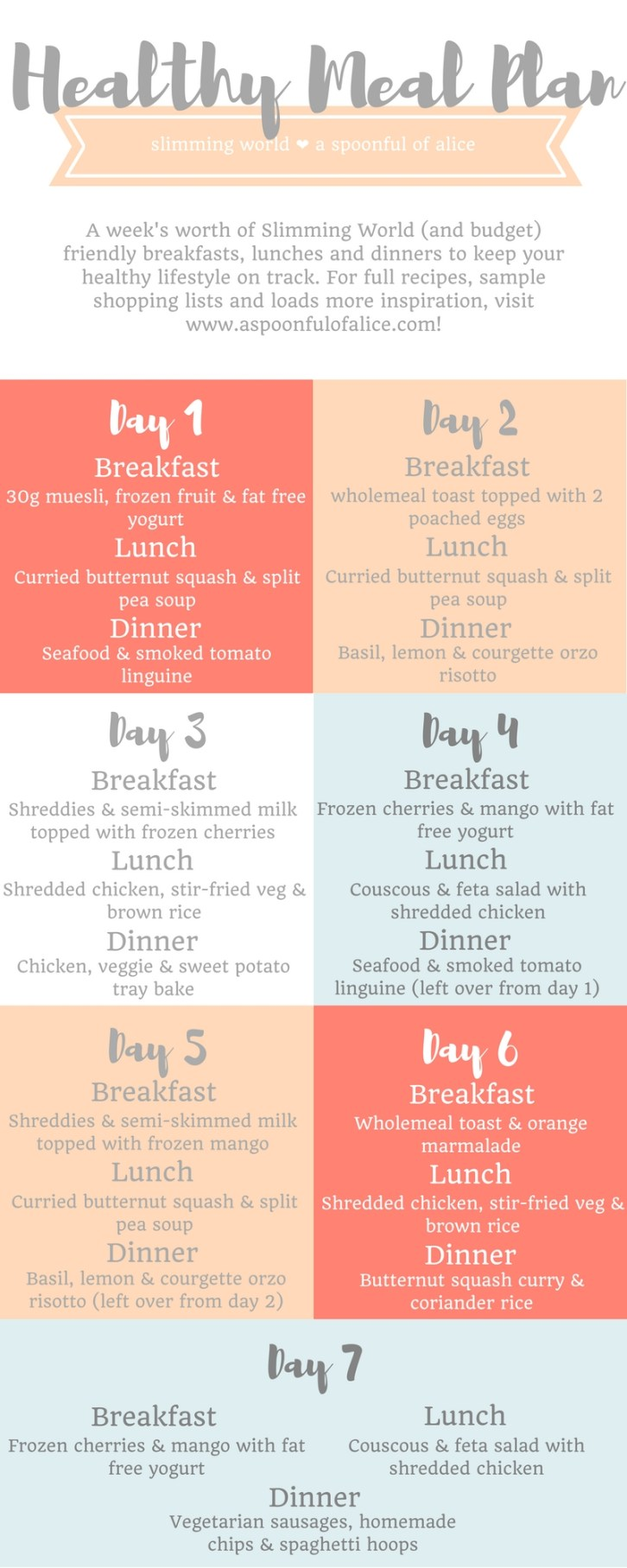 A Spoonful Of Alice 7 Day Slimming World Meal Plan A