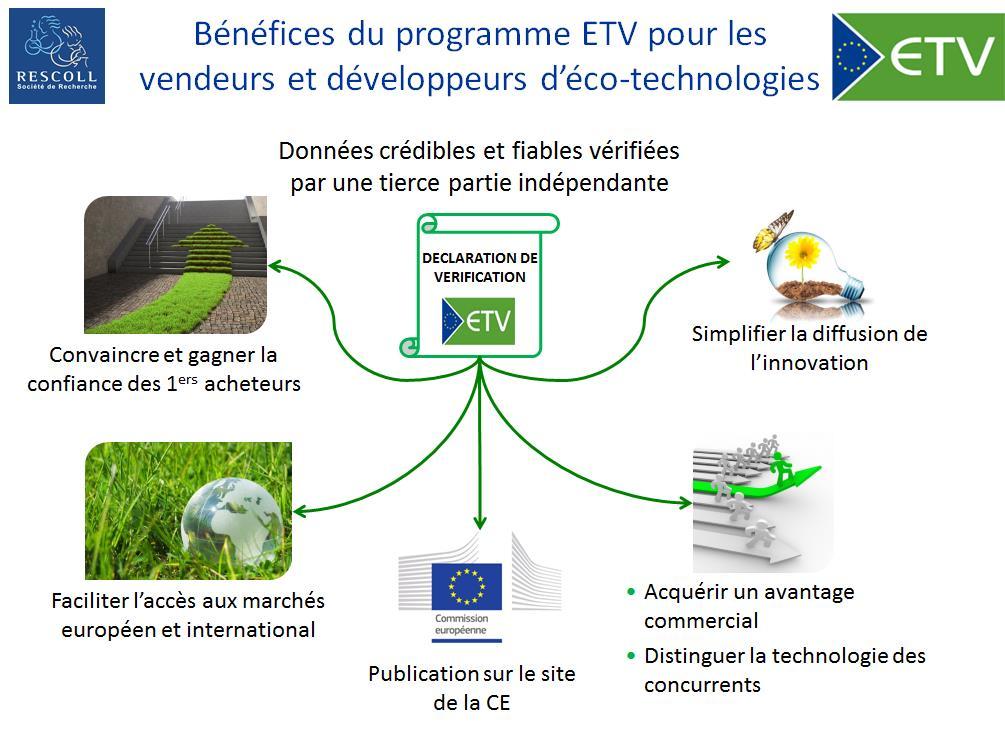 Bénéfices du programme ETV pour les vendeurs et développeurs d'éco-technologies.