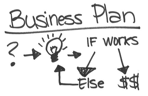 Ilustrasi Business Plan