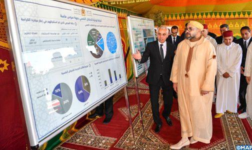أكادير: الملك يعطي انطلاقة أشغال بناء مستشفى الأمراض النفسية