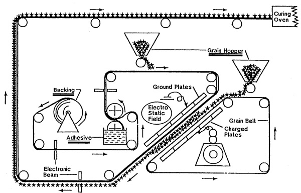 Holley Injector Wiring Harness Ford. Ford. Auto Wiring Diagram