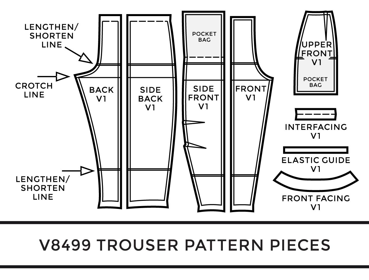 Pattern Alterations Toile No 1 V Trousers From Vogue Patterns Assembil