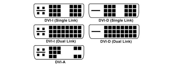 Differenze tra cavo HDMI, DisplayPort, DVI e VGA
