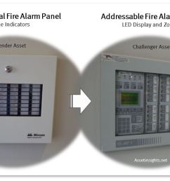 retrofit of a conventional fire alarm control panel facp to an addressable system [ 1292 x 730 Pixel ]
