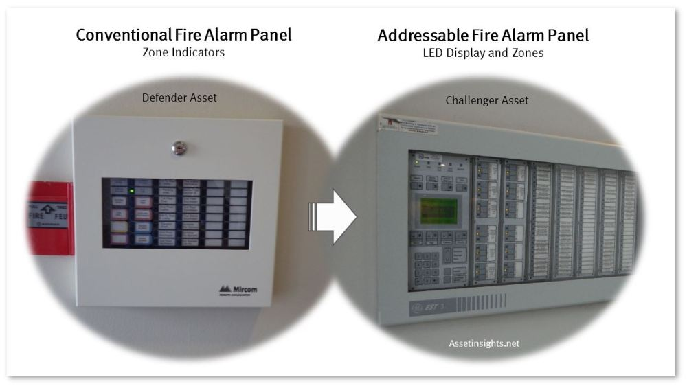 medium resolution of retrofit of a conventional fire alarm control panel facp to an addressable system