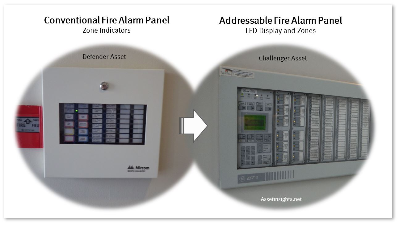 hight resolution of retrofit of a conventional fire alarm control panel facp to an addressable system