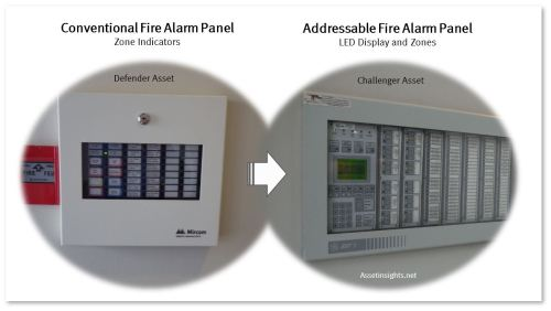 small resolution of retrofit of a conventional fire alarm control panel facp to an addressable system