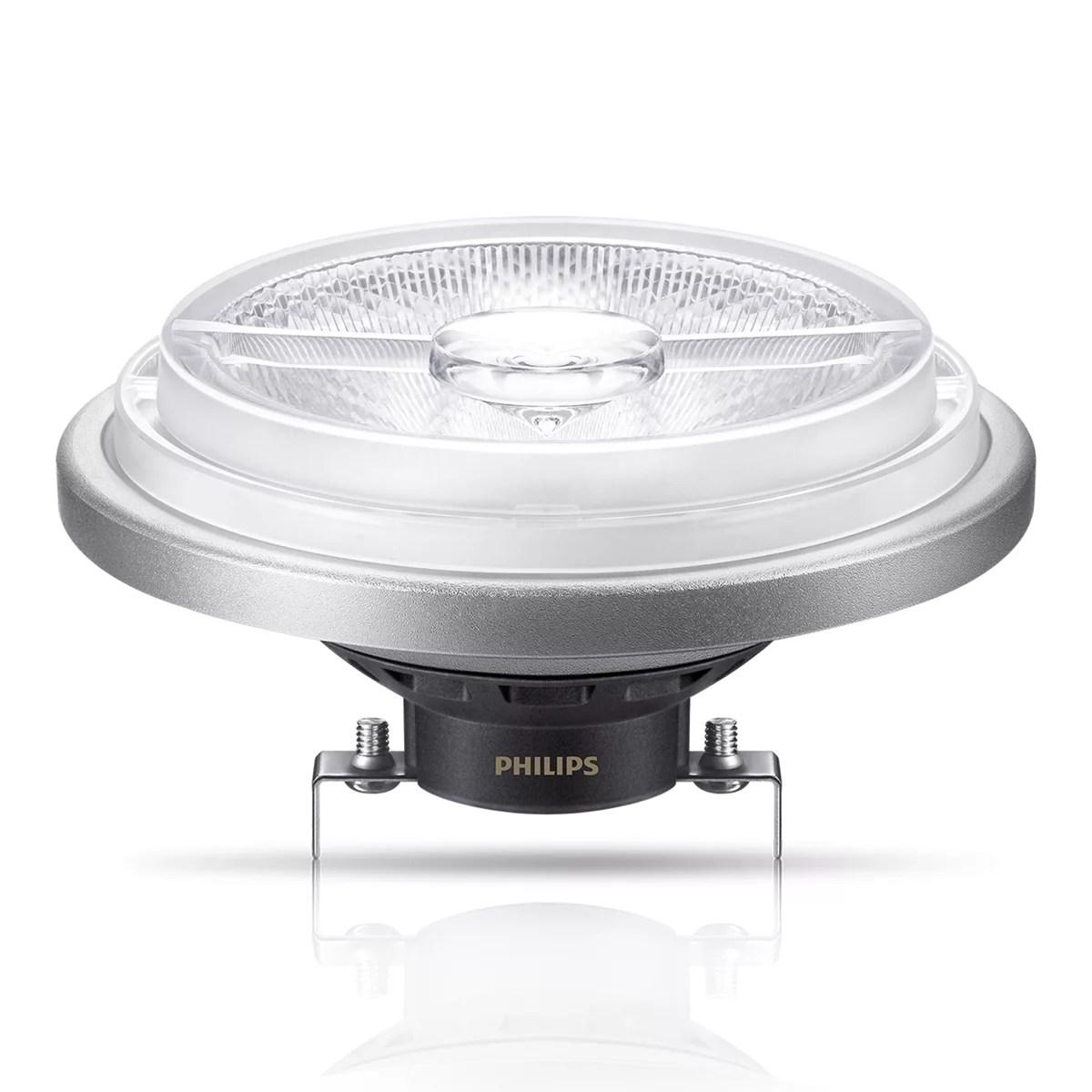 Baldas y estanteras  Iluminacin de comercios  Philips