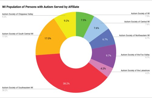 small resolution of we believe that each individual with autism is unique and they and their families should determine the best treatment based on individual needs