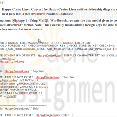 Hospital Database Design Diagram Car Towing Wiring Gu Cs371 Week 6 Assignment Chapter 7 Exercise 2 Central
