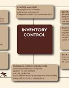 Report on garments inventory management system also assignment point rh assignmentpoint