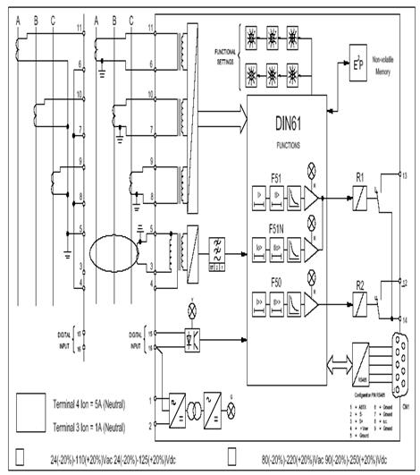 circuit block diagram program