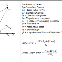 Phasor Diagram Of Single Phase Transformer Solar Pv Wiring Uk Interfacing Current - Assignment Point