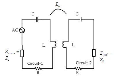 Types Of Wireless Transmission Wireless USB Wiring Diagram