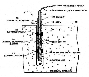 Experimental study of Permeability of Hardened Concrete