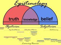 Epistemology - Assignment Point