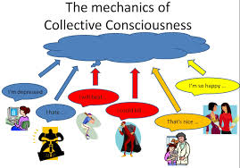 Collective Consciousness Assignment Point