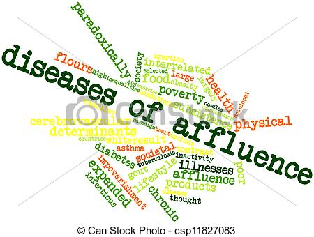 Diseases of Affluence  Assignment Point