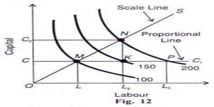 Theoretical Framework of Credit Risk Management