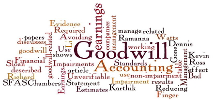 Goodwill in Accounting  Assignment Point