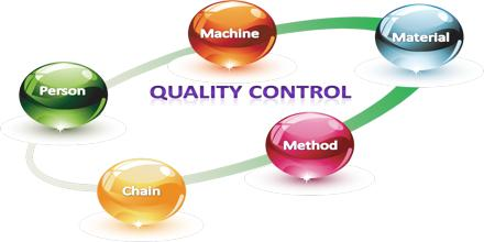 Sample Cover Letter for Quality Control Inspector