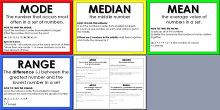 Lecture On Mean Median Mode And Range