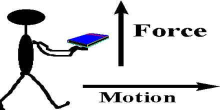 Lecture on Force and Motion  Assignment Point