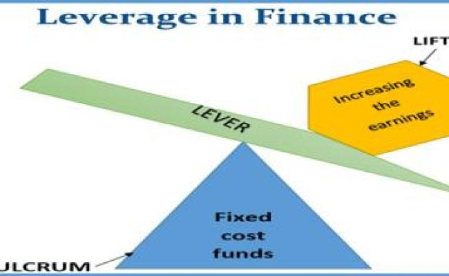 Leverage In Finance Assignment Point