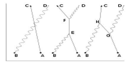 Julian Schwinger Classical Electrodynamics Pdf