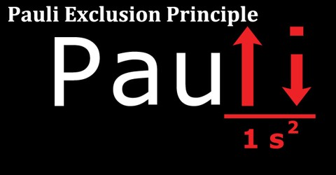 Pauli Exclusion Principle Assignment Point