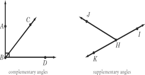 Complementary, Supplementary and Vertical Angles