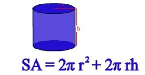 Surface Area of Cylinders  Assignment Point