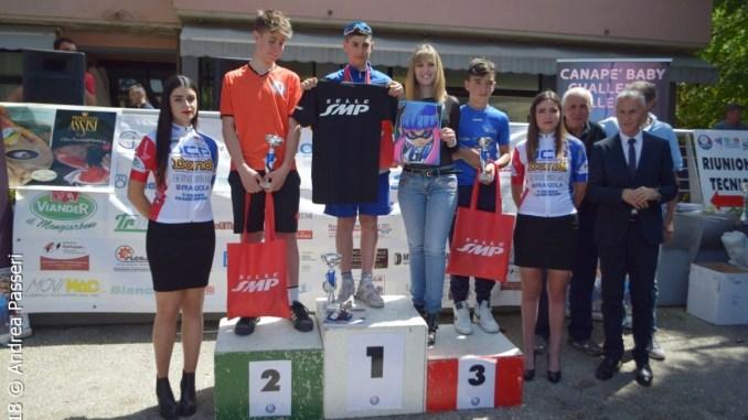 Ciclismo, esordienti, parla laziale il Trofeo Uc Petrignano