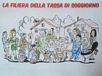 Imposta di soggiorno, Fabrizio Leggio, M5s, critico su come vengono spesi i soldi