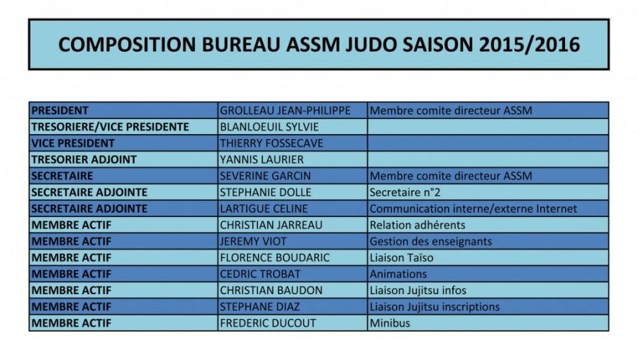 Composition bureau 2015 2016