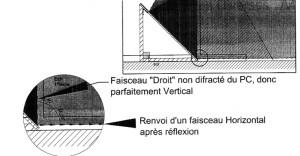 Christian Dubet - Faisceau droit