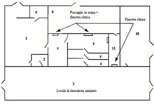 Home page [www.assoamianto.it]