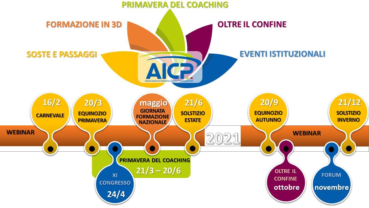 AICP Coaching: il programma 2021