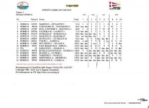 AHCC 2014 - HC16